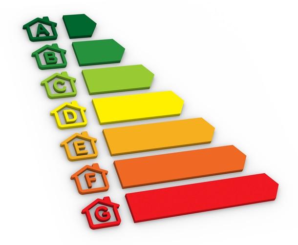 Certificateur PEB Ittre une echelle energétique