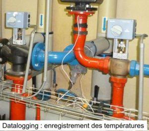 Datalogging : enregistrement des températures